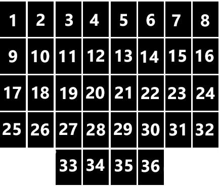 Esquema 4 x 8 + 4 -TAROT LENORMAND